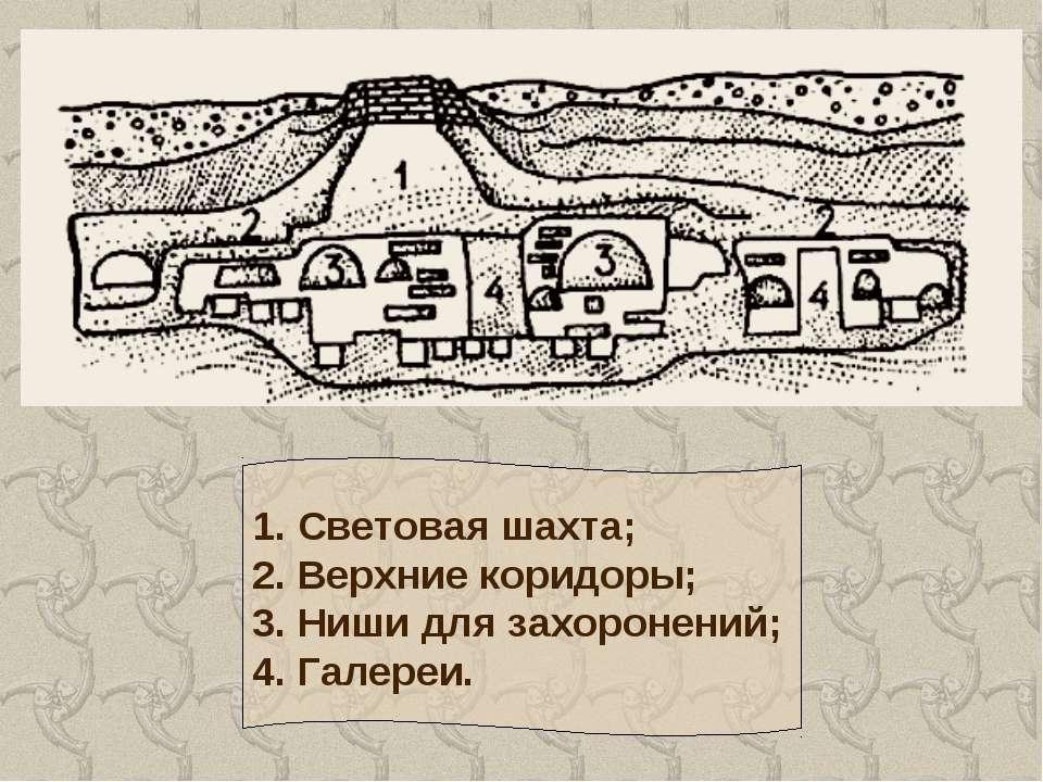 1. Световая шахта; 2. Верхние коридоры; 3. Ниши для захоронений; 4. Галереи.