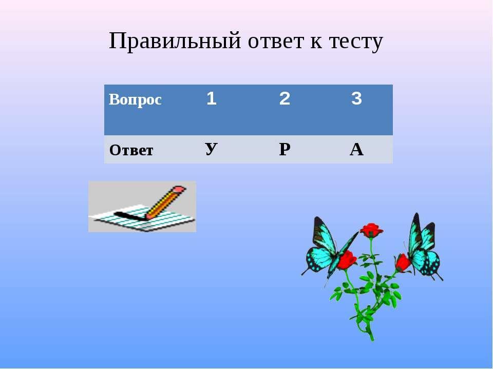 Правильный ответ к тесту Вопрос 1 2 3 Ответ У Р А