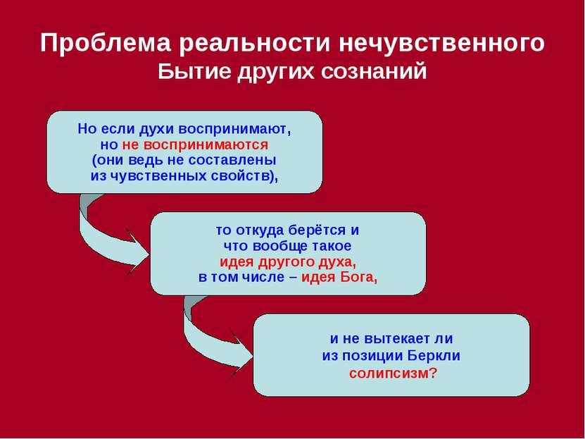 Проблема реальности нечувственного Бытие других сознаний Но если духи восприн...