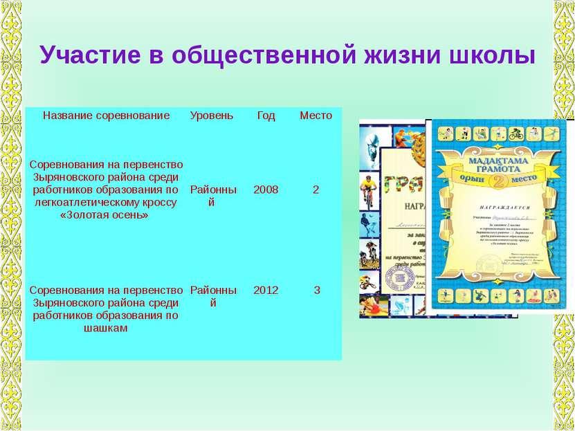 Распространение педагогического опыта Мероприятие Тема Форма Класс Год Декада...