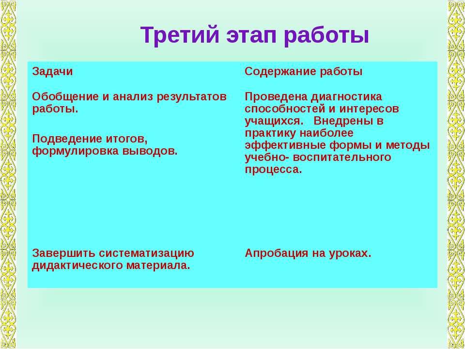 Третий этап работы Задачи Содержание работы Обобщение и анализ результатов ра...