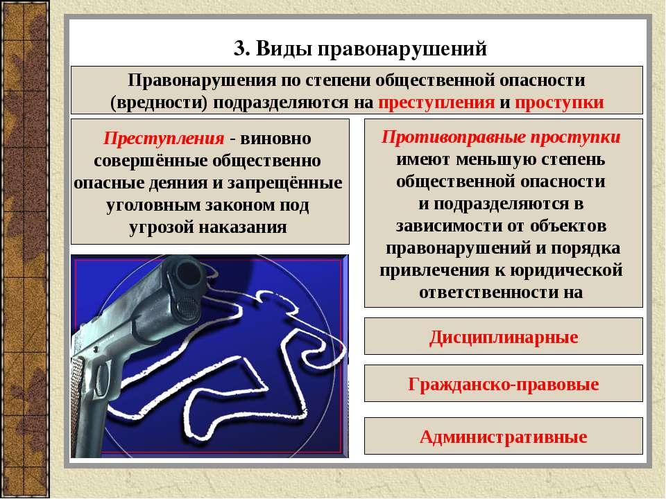 Состав преступления - совокупность объективных и субъективных признаков