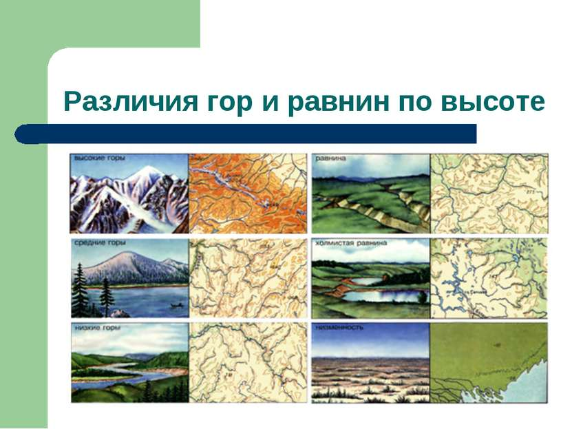 Различия гор и равнин по высоте
