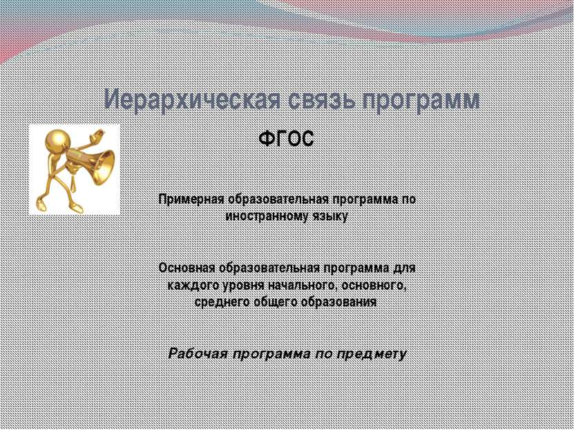 Иерархическая связь программ ФГОС Примерная образовательная программа по инос...