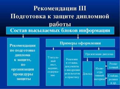 Рекомендации III Подготовка к защите дипломной работы Состав высылаемых блоко...