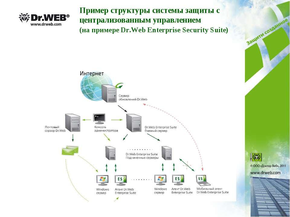 Пример структуры системы защиты с централизованным управлением (на примере Dr...