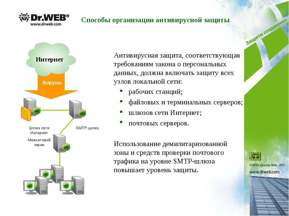 Антивирусная защита, соответствующая требованиям закона о персональных данных...