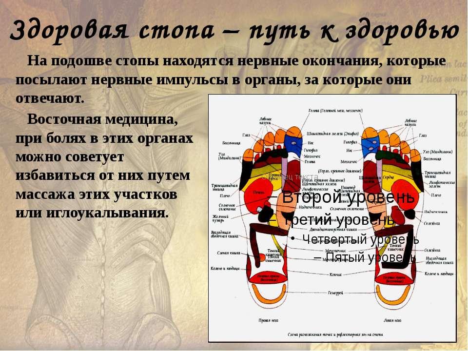 Как подобрать обувь при плоскостопии Обязательно - кожаный верх. Желательно и...