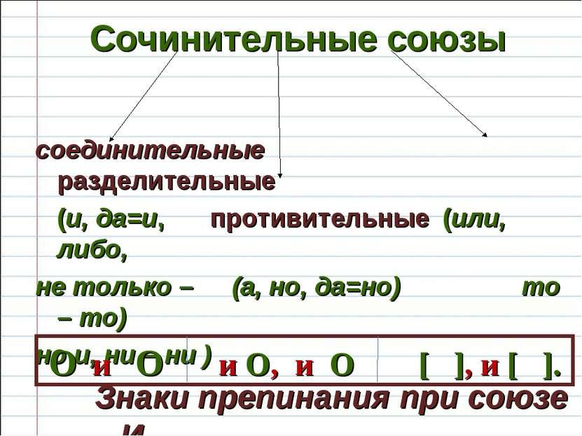 Сочинительные союзы соединительные разделительные (и, да=и, противительные (и...