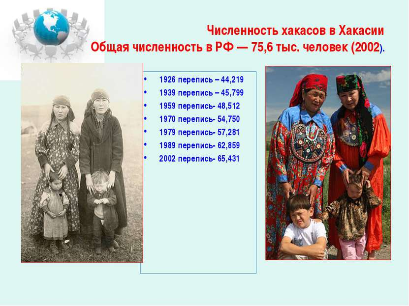 Численность хакасов в Хакасии Общая численность в РФ — 75,6 тыс. человек (200...