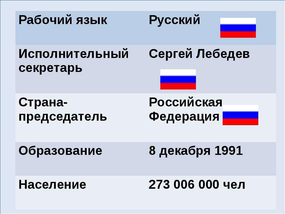 Рабочий язык Русский Исполнительный секретарь Сергей Лебедев Страна-председ...