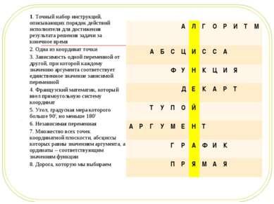 1. Точный набор инструкций, описывающих порядок действий исполнителя для дост...