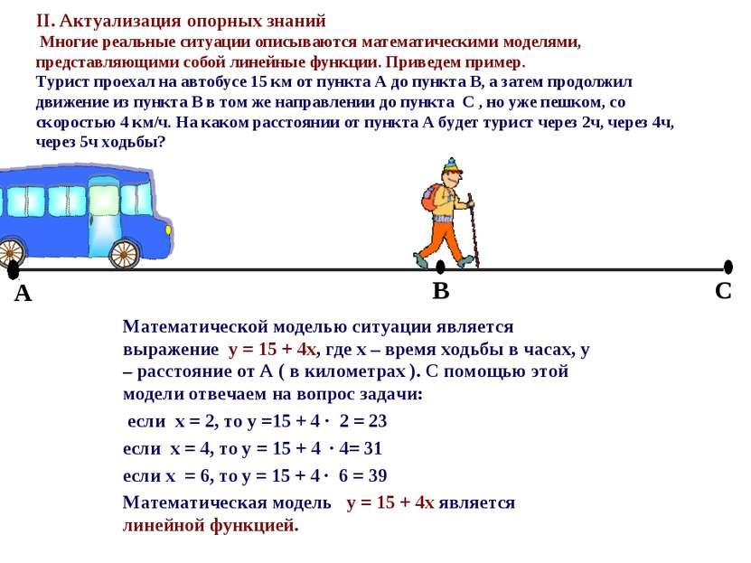 II. Актуализация опорных знаний Многие реальные ситуации описываются математи...