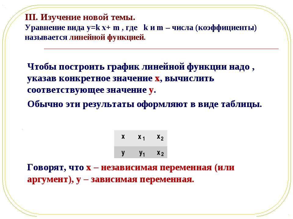 III. Изучение новой темы. Уравнение вида y=k x+ m , где k и m – числа (коэффи...