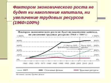 Фактором экономического роста не будет ни накопление капитала, ни увеличение ...