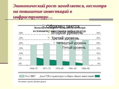 Экономический рост замедляется, несмотря на повышение инвестиций в инфраструк...