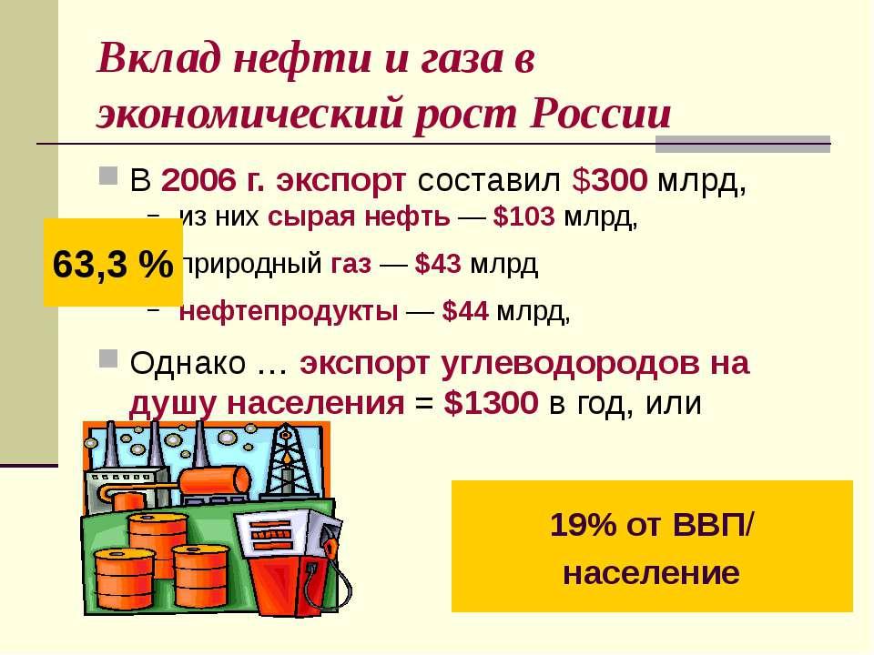 Вклад нефти и газа в экономический рост России В 2006г. экспорт составил $30...