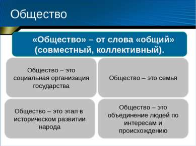 Общество Антонина Сергеевна Матвиенко Как вы думаете, что обозначает слово «о...