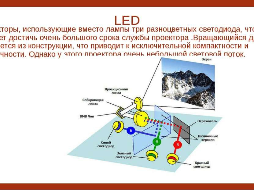 LED Проекторы, использующие вместо лампы три разноцветных светодиода, что...
