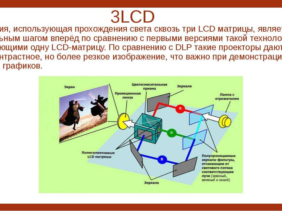 3LCD Технология, использующая прохождения света сквозь три LCD матрицы, являе...