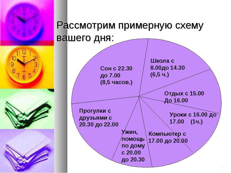 Рассмотрим примерную схему вашего дня: Сон с 22.30 до 7.00 (8,5 часов.) Школа...
