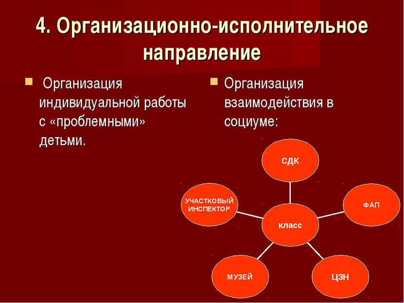 4. Организационно-исполнительное направление Организация индивидуальной работ...