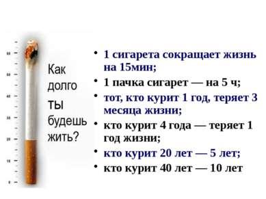 1 сигарета сокращает жизнь на 15мин; 1 пачка сигарет — на 5 ч; тот, кто курит...