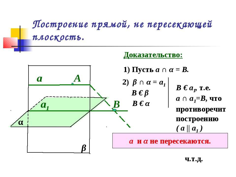 Построение прямой, не пересекающей плоскость. α а1 А β а Доказательство: 1) П...
