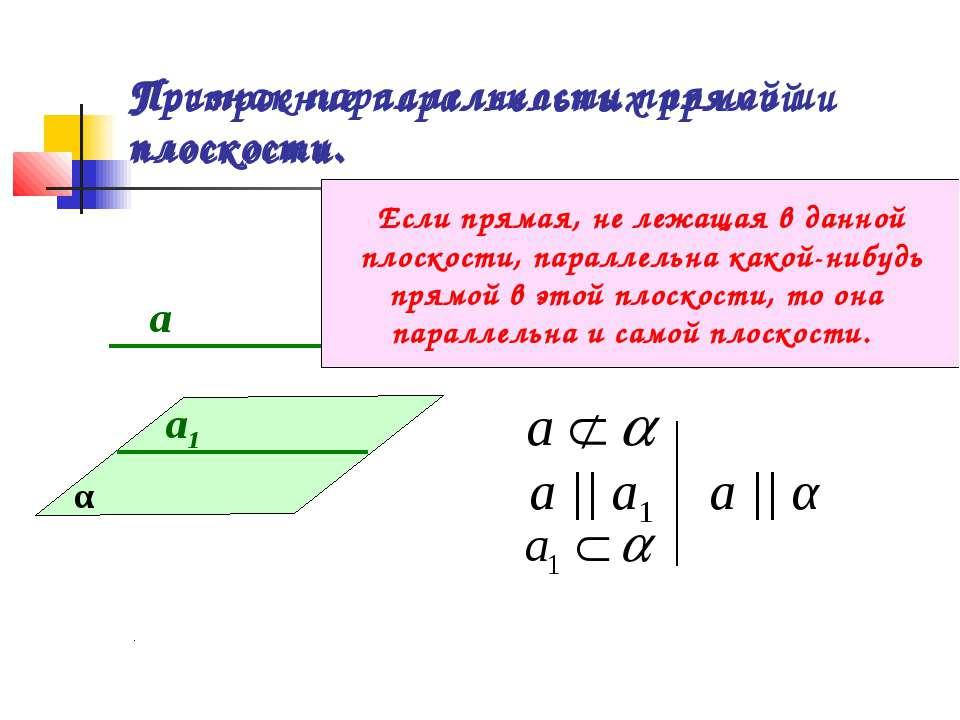 Построение параллельных прямой и плоскости. а1 а α а || а1 а || α Признак пар...