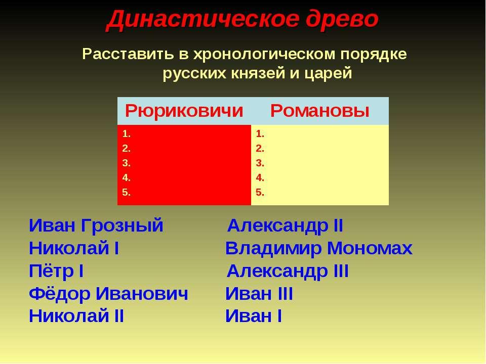 Династическое древо Расставить в хронологическом порядке русских князей и цар...