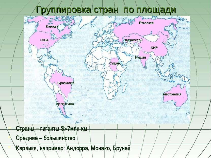 Группировка стран по площади Страны – гиганты S>7млн км Средние – большинство...