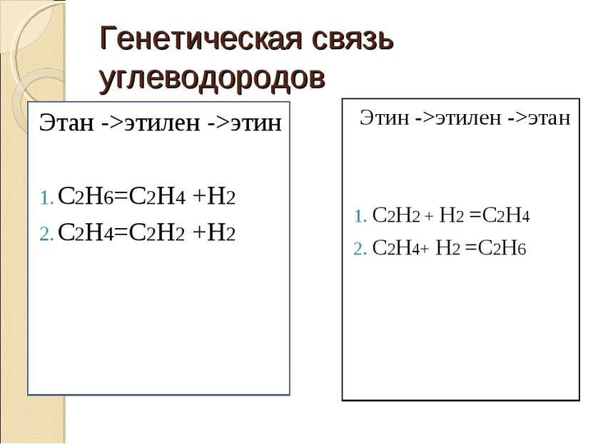 Генетическая связь углеводородов Этан ->этилен ->этин С2Н6=С2Н4 +Н2 С2Н4=С2Н2...