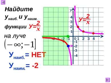 Унаиб.= НЕТ Унаим.= -2 Найдите унаиб. и унаим. функции на луче