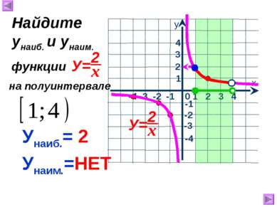 Унаиб.= 2 Унаим.=НЕТ Найдите унаиб. и унаим. на полуинтервале функции