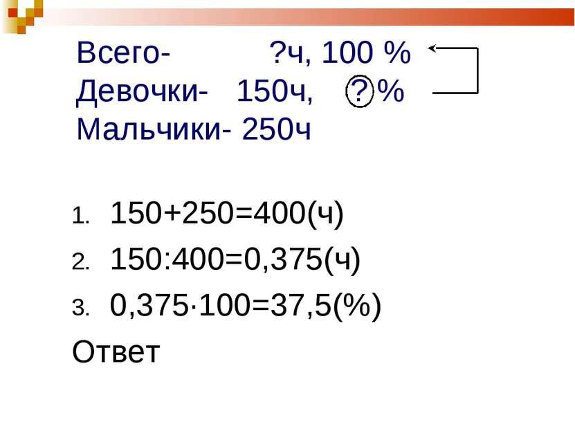 Всего- ?ч, 100 % Девочки- 150ч, ? % Мальчики- 250ч 150+250=400(ч) 150:400=0,3...