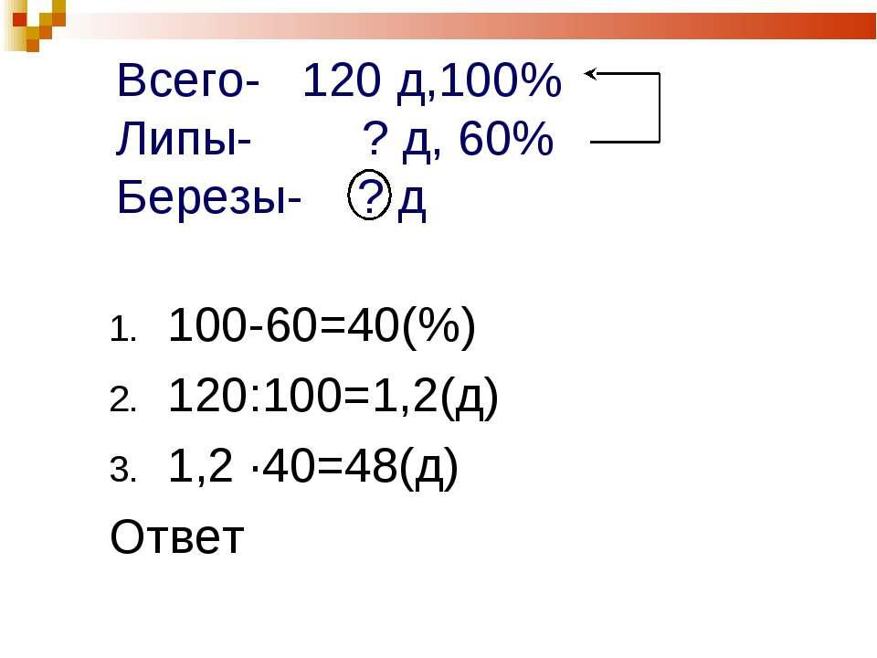 Всего- 120 д,100% Липы- ? д, 60% Березы- ? д 100-60=40(%) 120:100=1,2(д) 1,2 ...