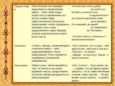 Парцелляция (Расчленение конструкции) – выделение из предложения какого – либ...