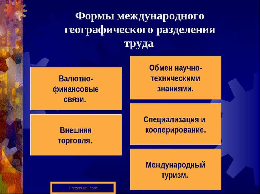 Формы международного географического разделения труда Валютно- финансовые свя...