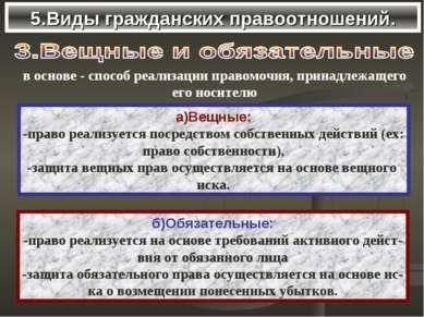 5.Виды гражданских правоотношений. а)Вещные: -право реализуется посредством с...