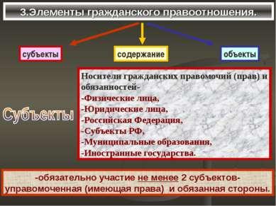 3.Элементы гражданского правоотношения. Носители гражданских правомочий (прав...