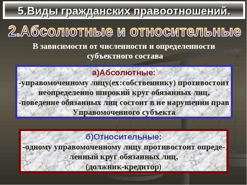 5.Виды гражданских правоотношений. а)Абсолютные: -управомоченному лицу(ех:соб...