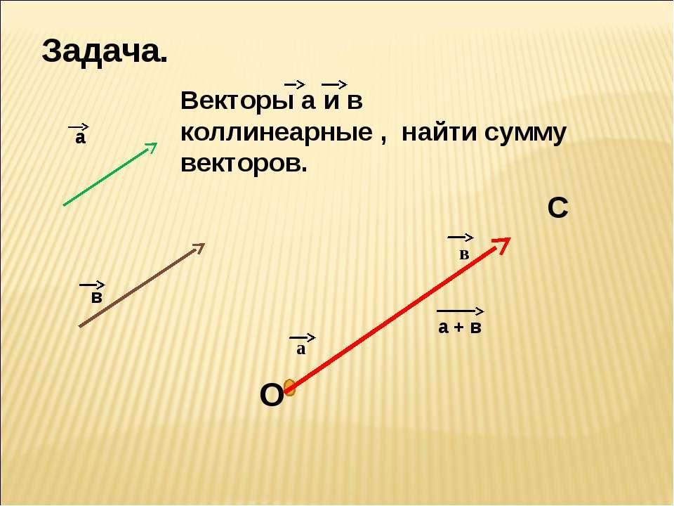 а в Векторы а и в коллинеарные , найти сумму векторов. О С а + в а а в Задача.