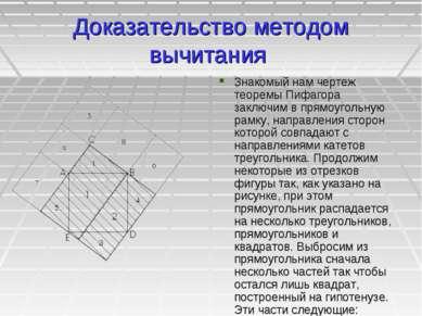 Доказательство методом вычитания Знакомый нам чертеж теоремы Пифагора заключи...