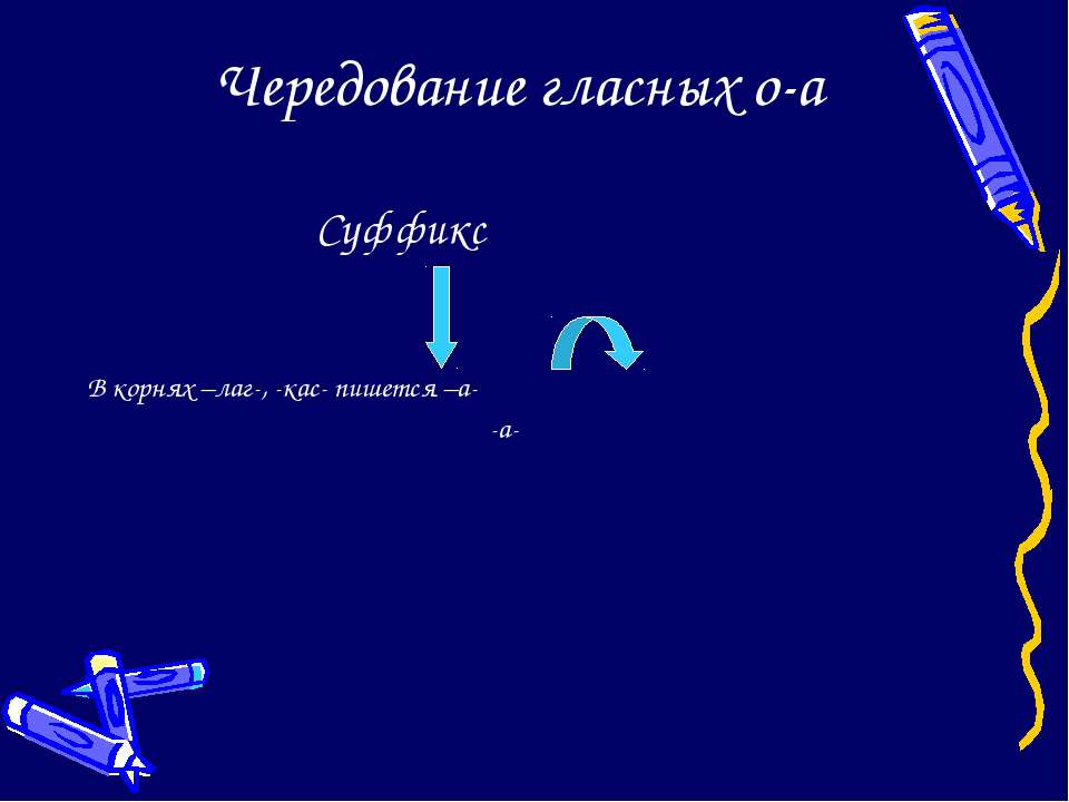 Чередование гласных о-а Суффикс В корнях –лаг-, -кас- пишется –а- -а-