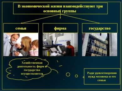 В экономической жизни взаимодействуют три основных группы семья фирма государ...