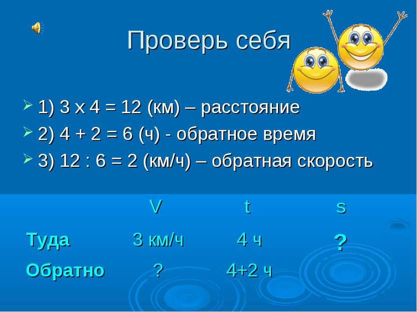Проверь себя 1) 3 х 4 = 12 (км) – расстояние 2) 4 + 2 = 6 (ч) - обратное врем...