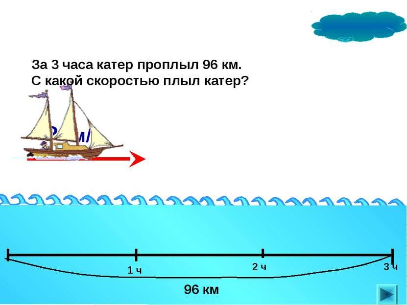 ? км/ч За 3 часа катер проплыл 96 км. С какой скоростью плыл катер? 1 ч 3 ч 2 ч