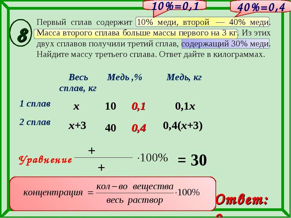 0,4(x+3) x+3 x Первый сплав содержит 10% меди, второй — 40% меди. Масса втор...