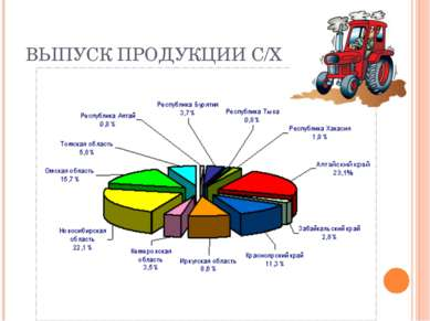 ВЫПУСК ПРОДУКЦИИ С/Х