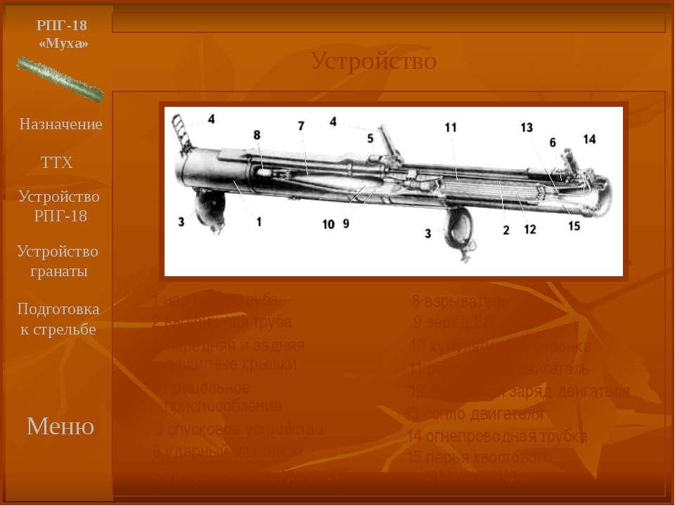 Меню РПГ-18 «Муха» Устройство гранаты Граната в полёте 1 головная часть 2 реа...